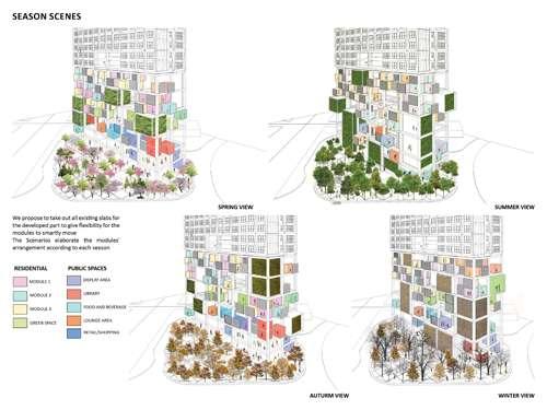 Trong tương lai, kiến trúc sẽ không chỉ là sự trải nghiệm một chiều, mà sẽ có sự tương tác 2 chiều